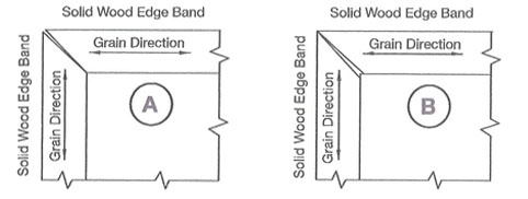 diagrams.jpg
